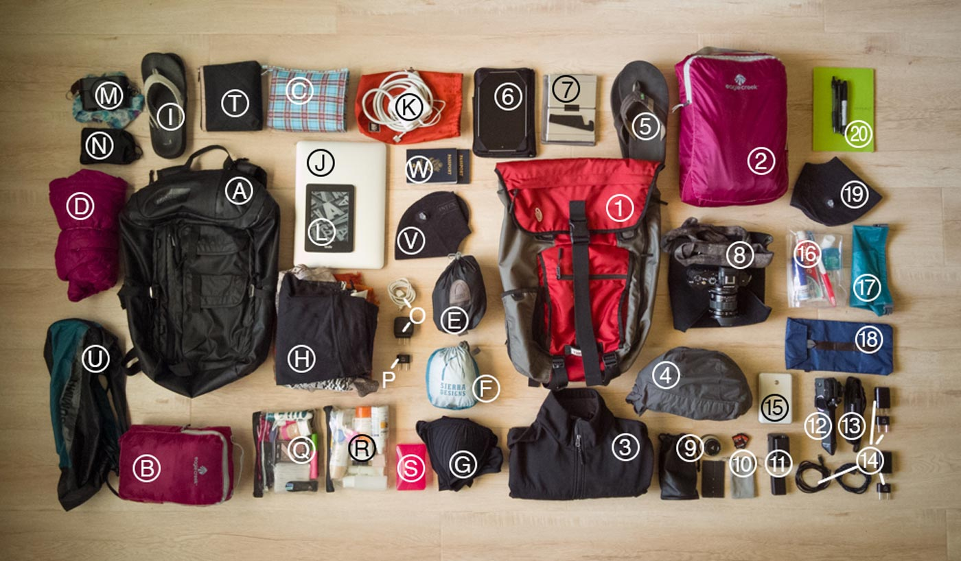 Perfect Backpacking Light In Europe: How We Packed For Two Months In Europe In Just  One
